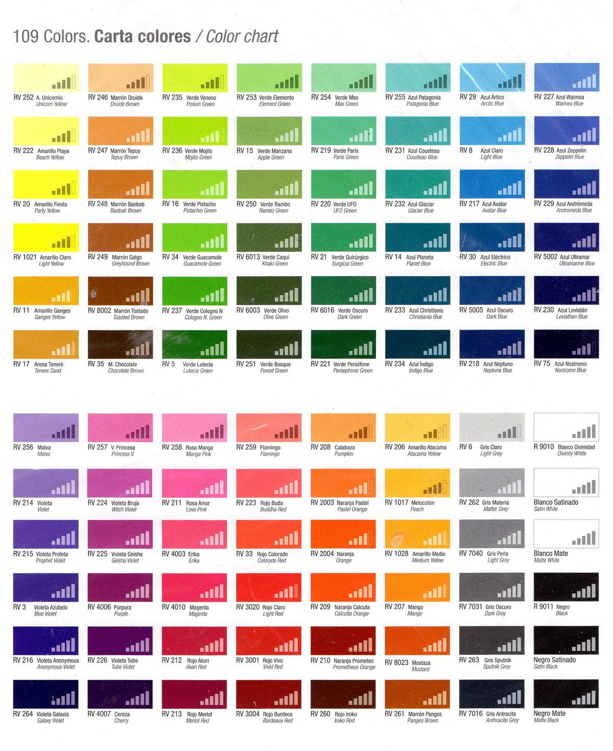 mtn-hardcore-colorchart